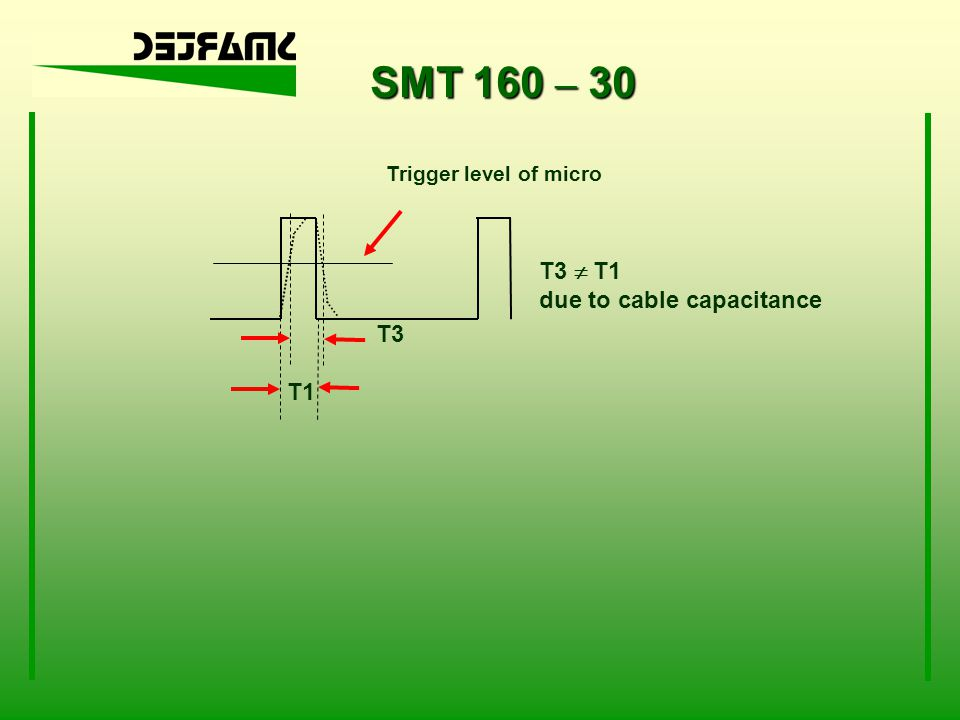 SMT 160 – 30 T3  T1 due to cable capacitance T3 T1