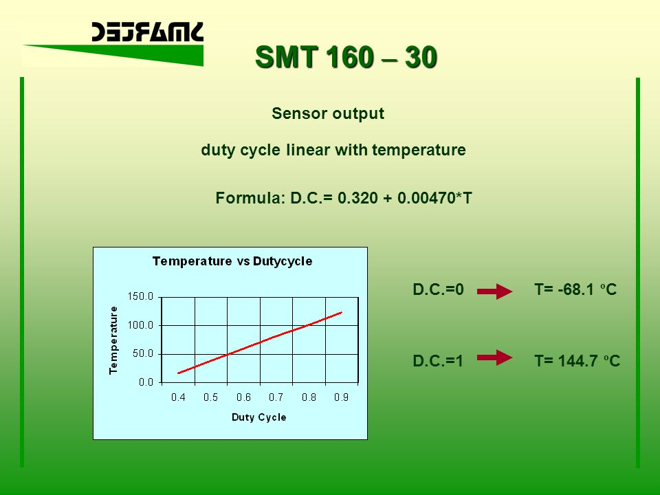 SMT 160 – 30 Sensor output duty cycle linear with temperature D.C.=0