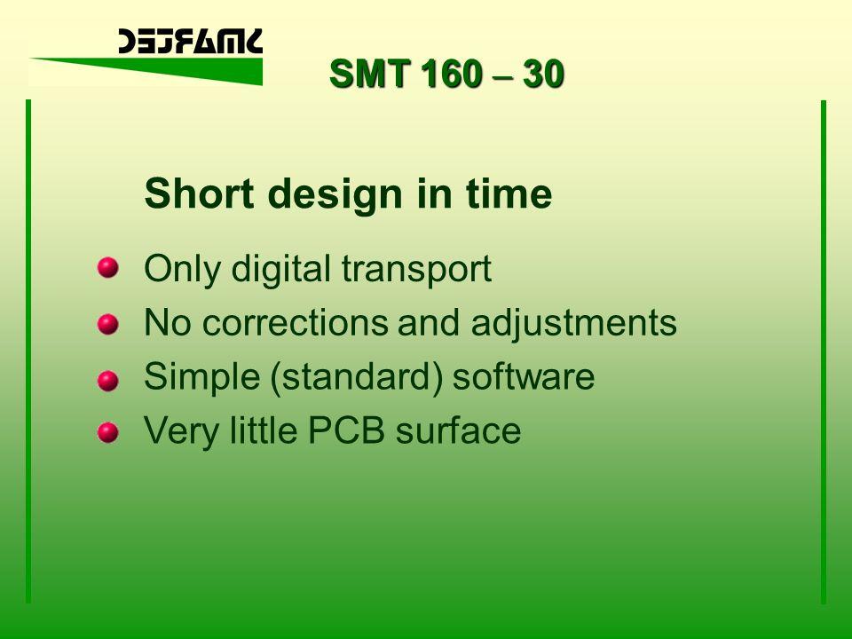 Short design in time SMT 160 – 30 Only digital transport