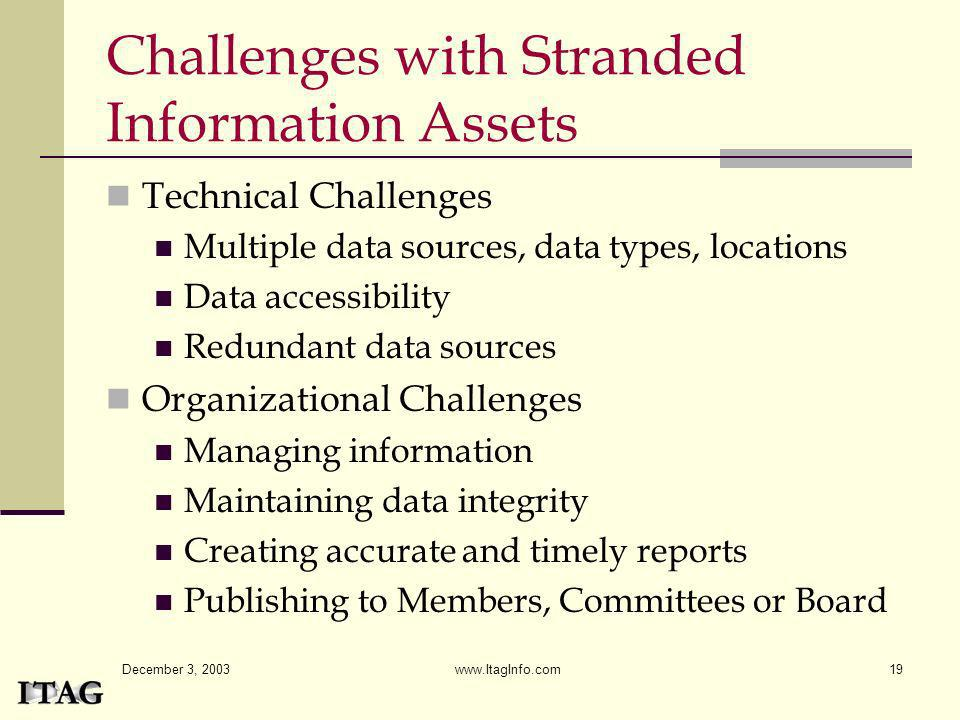 Challenges with Stranded Information Assets