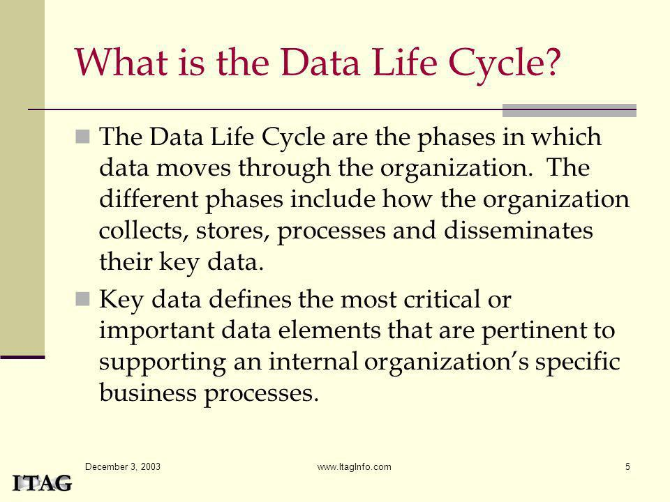 What is the Data Life Cycle