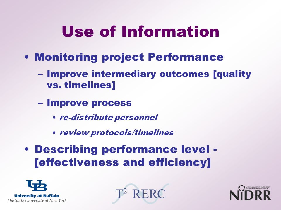 Use of Information Monitoring project Performance