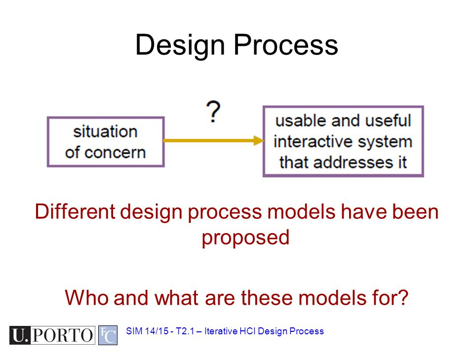 Design Process Different design process models have been proposed Who and what are these models for