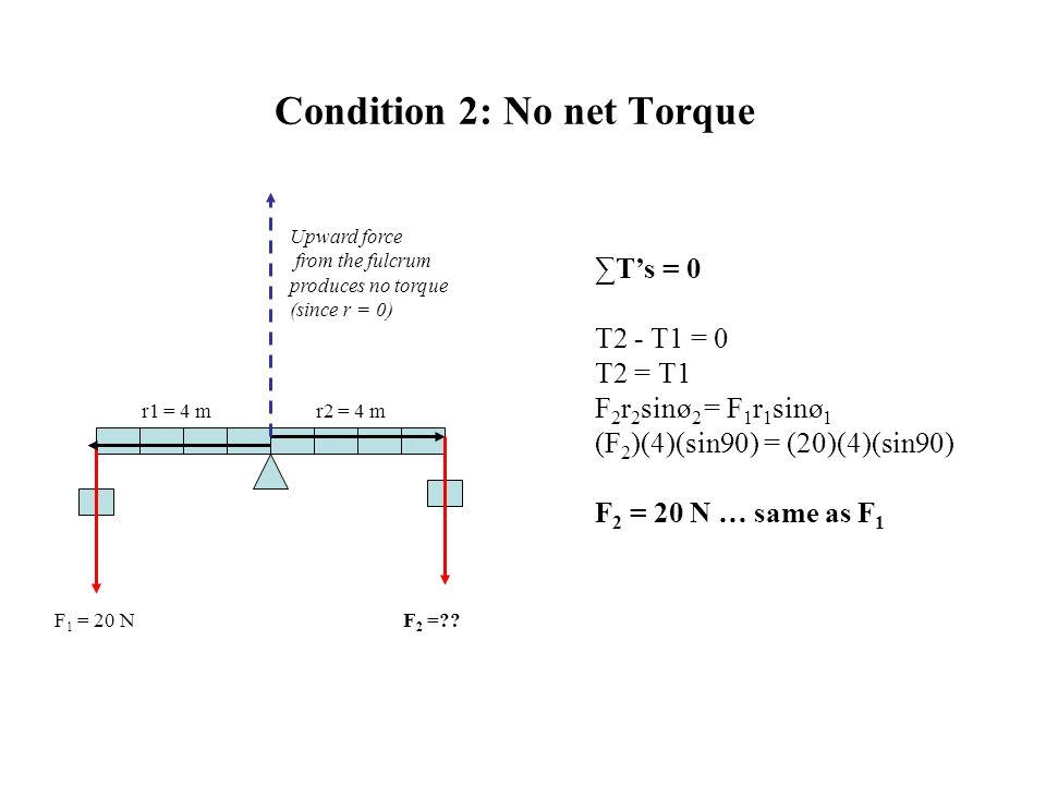 Condition 2: No net Torque