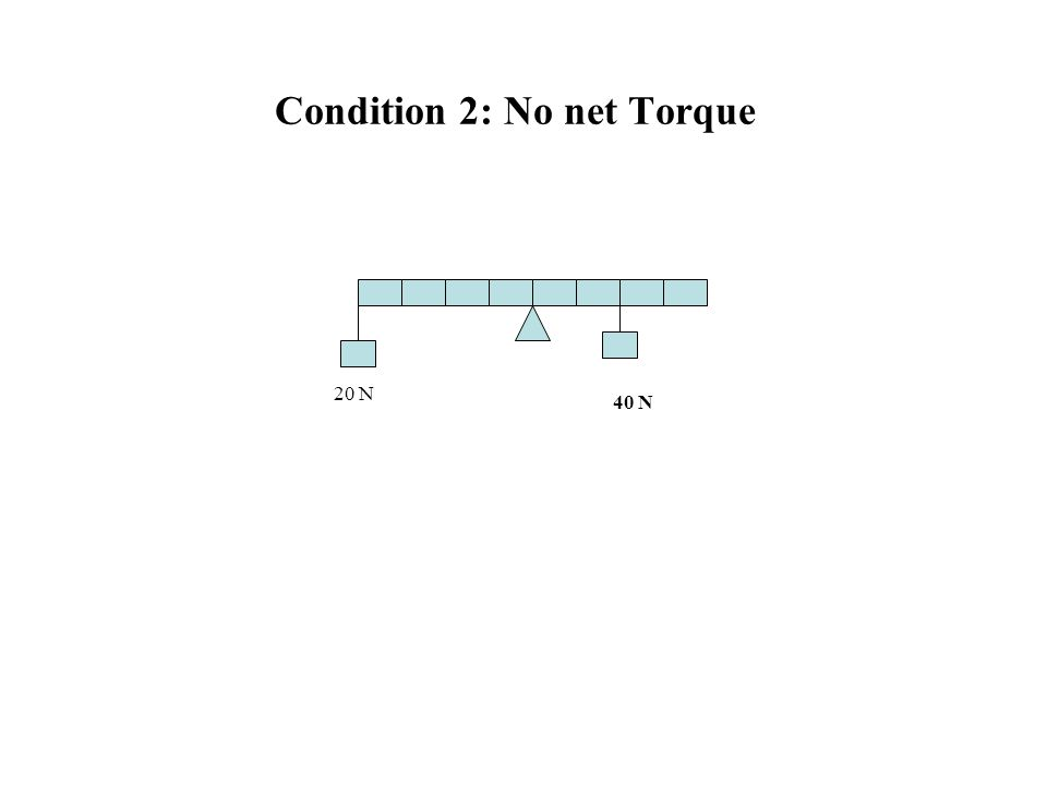 Condition 2: No net Torque