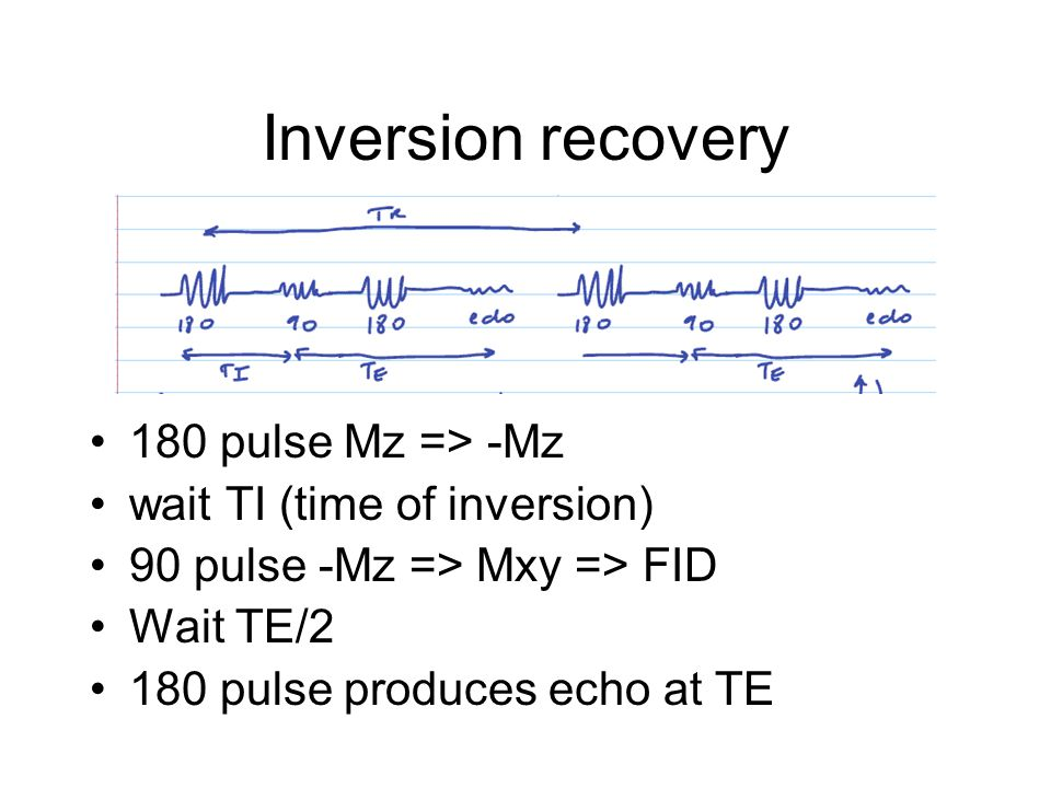 Inversion recovery 180 pulse Mz => -Mz wait TI (time of inversion)