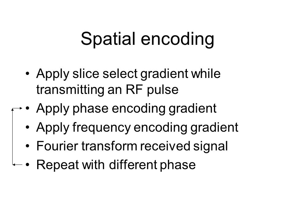 Spatial encoding Apply slice select gradient while transmitting an RF pulse. Apply phase encoding gradient.