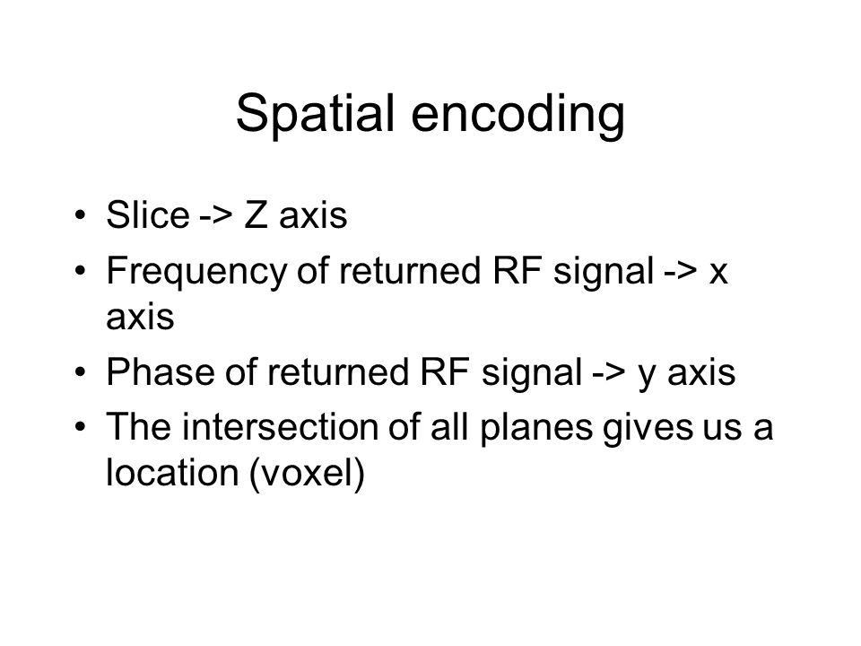 Spatial encoding Slice -> Z axis