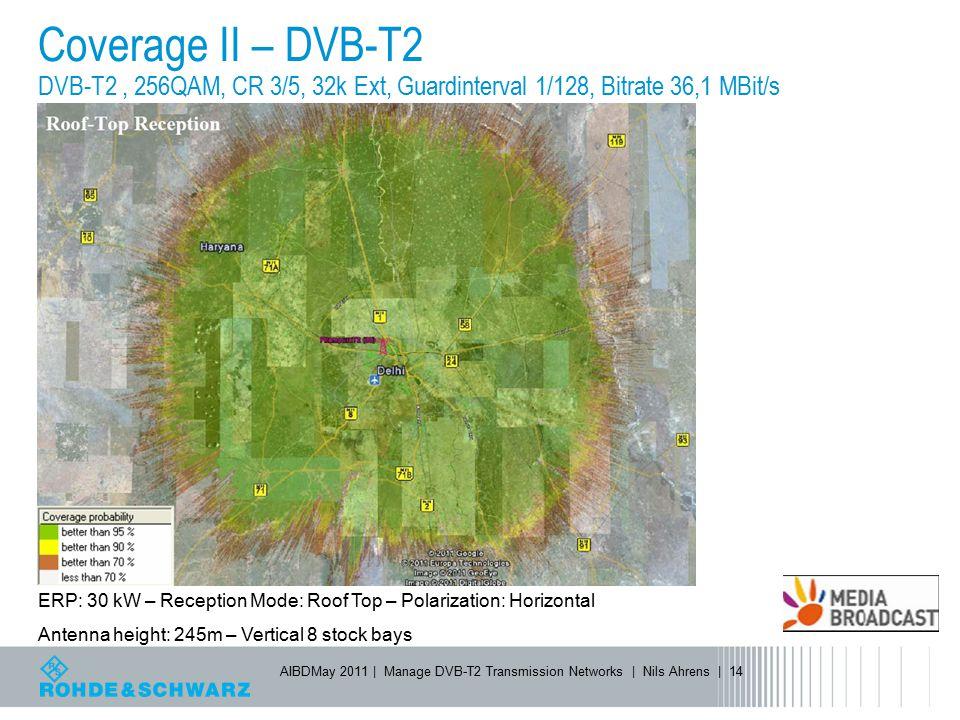 Coverage II – DVB-T2 DVB-T2 , 256QAM, CR 3/5, 32k Ext, Guardinterval 1/128, Bitrate 36,1 MBit/s