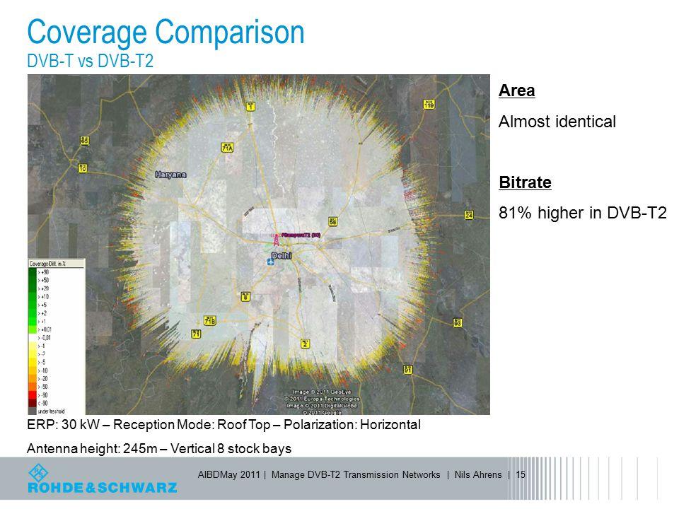 Coverage Comparison DVB-T vs DVB-T2