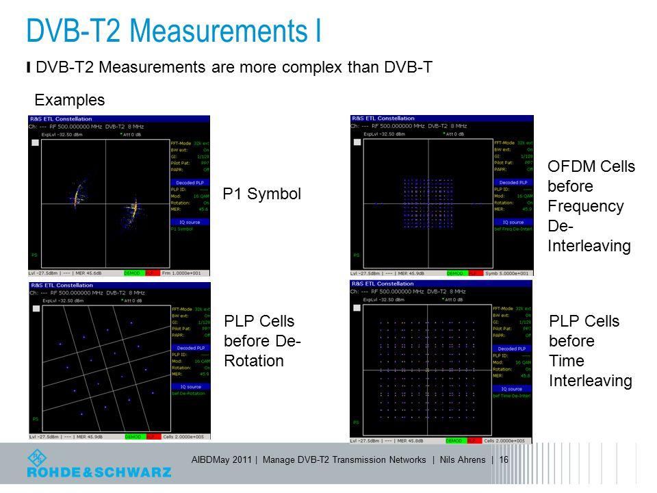 DVB-T2 Measurements I DVB-T2 Measurements are more complex than DVB-T