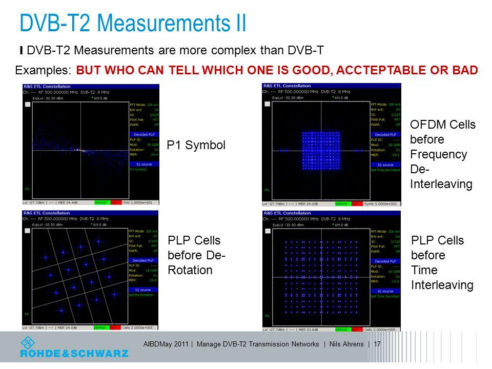 DVB-T2 Measurements II DVB-T2 Measurements are more complex than DVB-T
