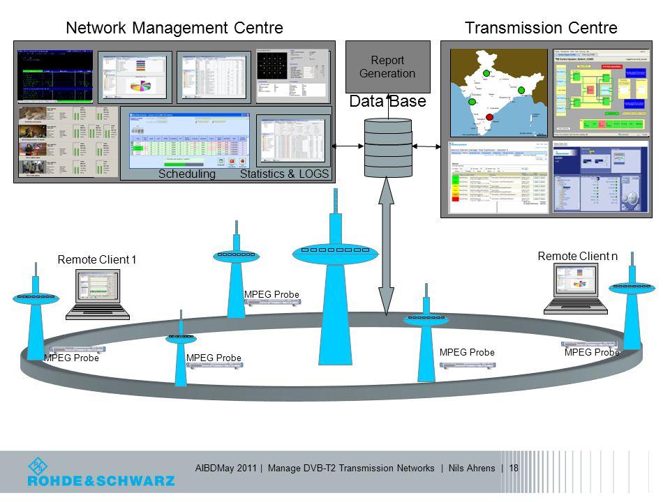 Network Management Centre