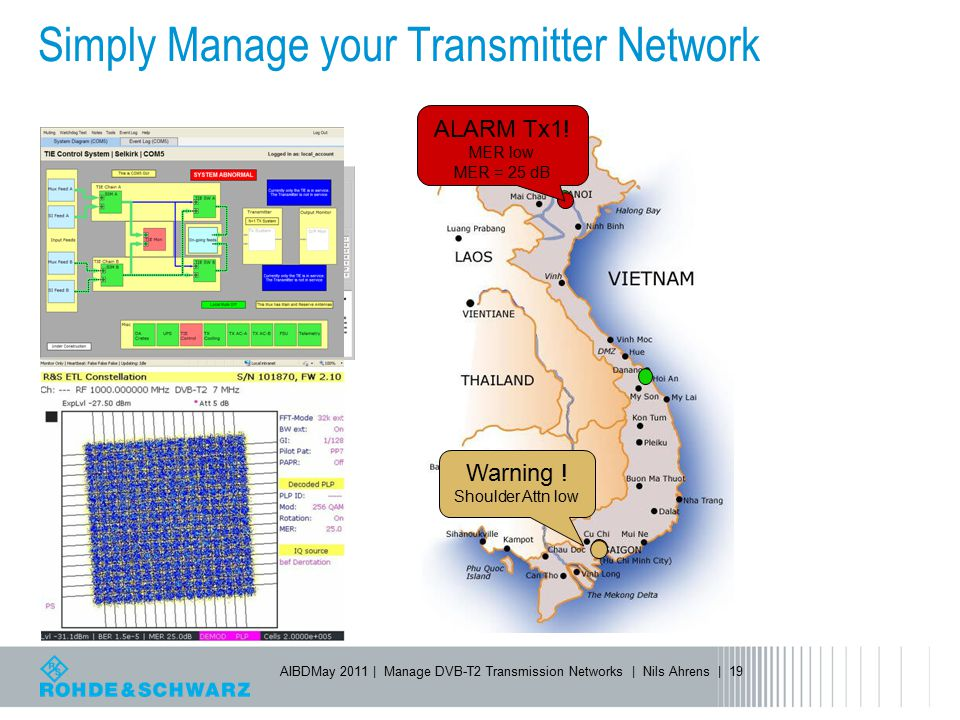 Simply Manage your Transmitter Network