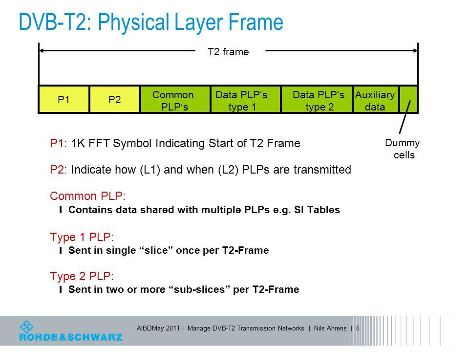 DVB-T2: Physical Layer Frame