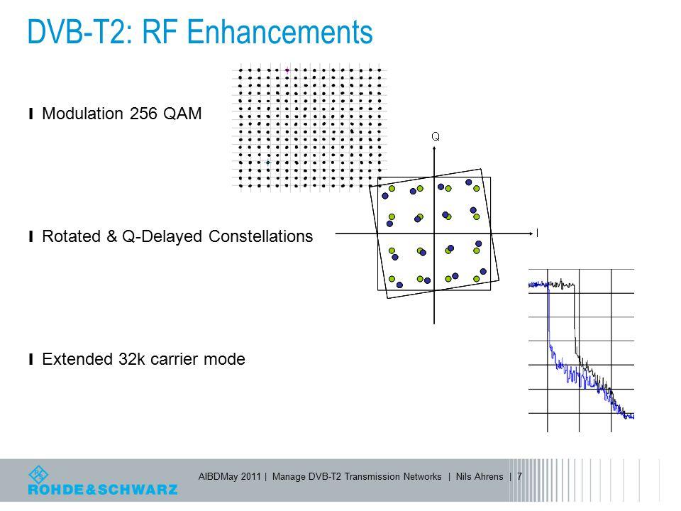 DVB-T2: RF Enhancements