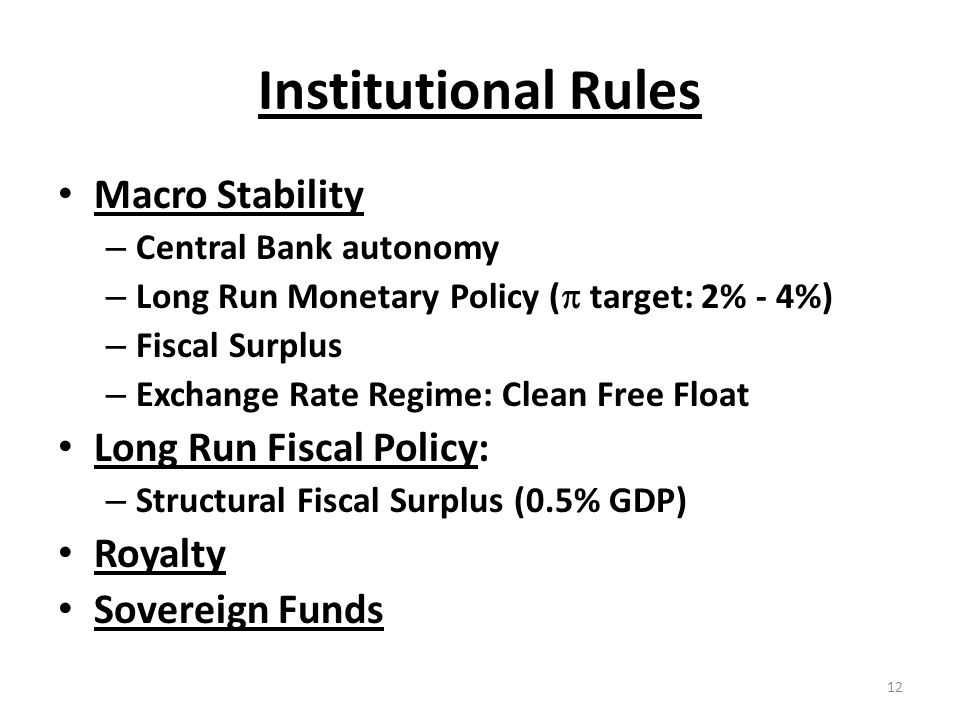 Institutional Rules Macro Stability Long Run Fiscal Policy: Royalty