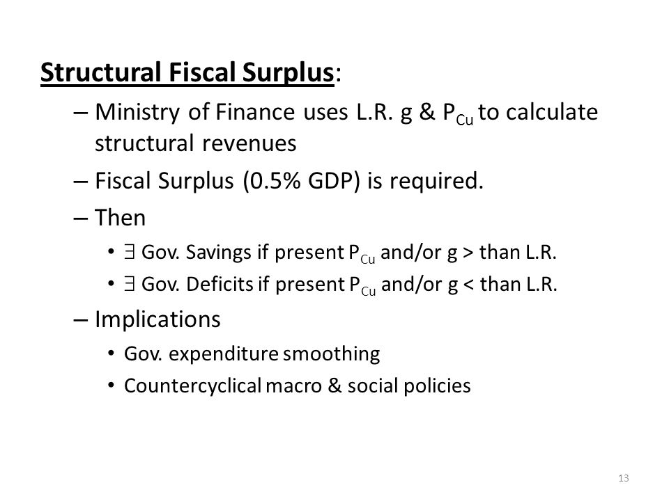 Structural Fiscal Surplus: