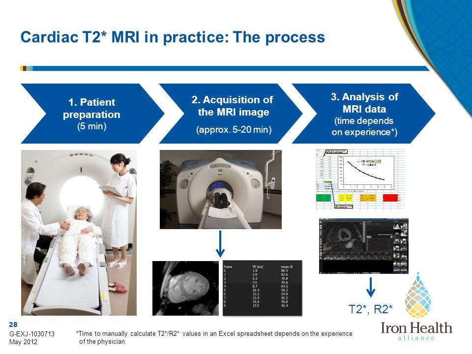 Cardiac T2* MRI in practice: The process