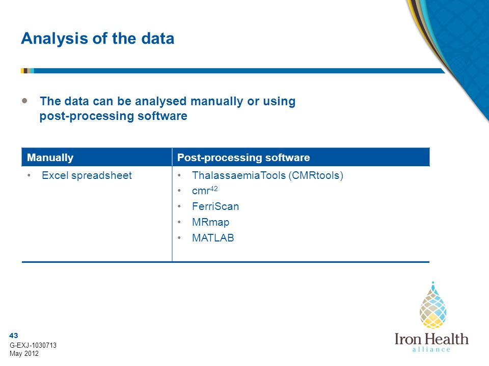 Analysis of the data The data can be analysed manually or using post-processing software. Manually.