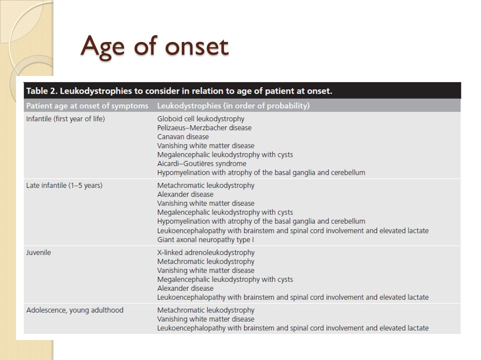 Age of onset