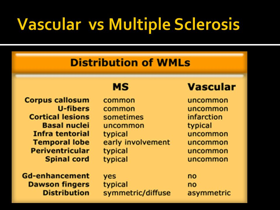 Vascular vs Multiple Sclerosis