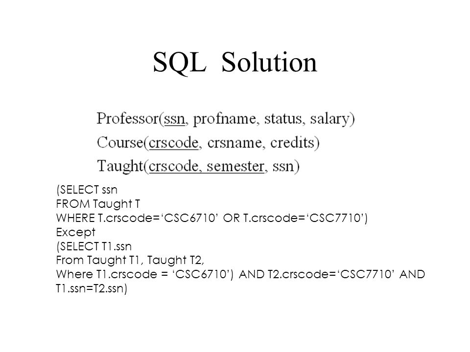 SQL Solution (SELECT ssn FROM Taught T