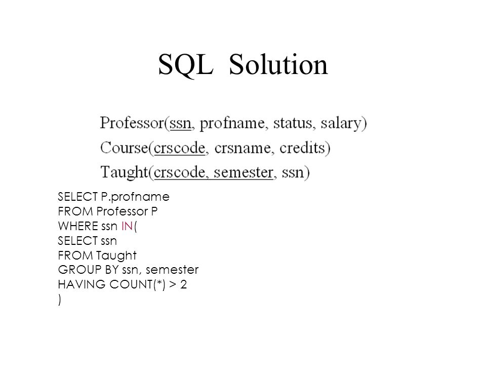 SQL Solution SELECT P.profname FROM Professor P WHERE ssn IN(