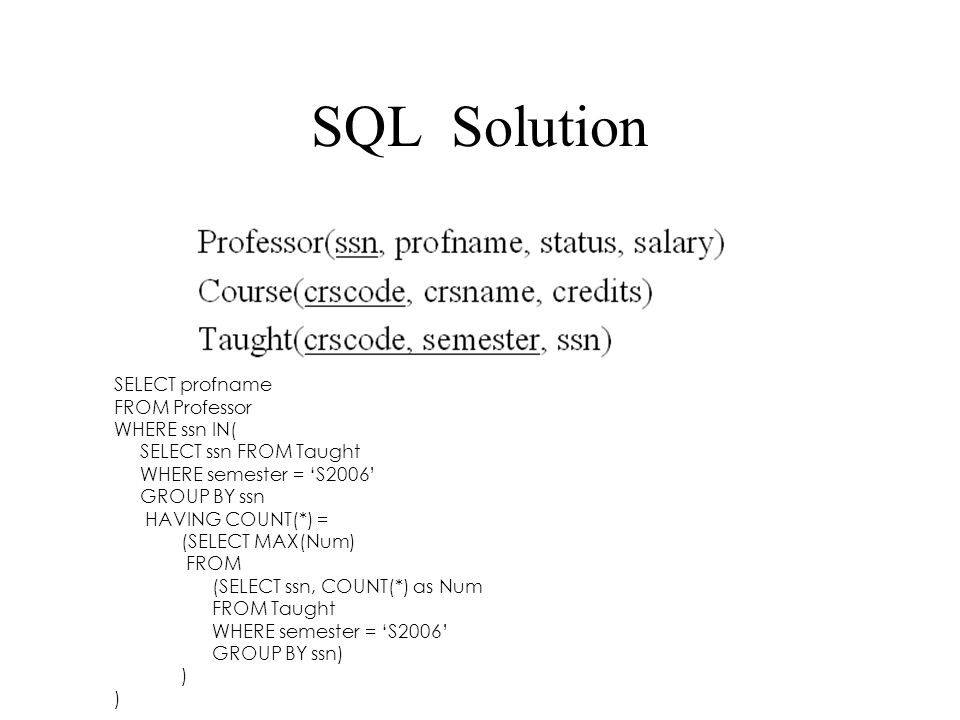 SQL Solution SELECT profname FROM Professor WHERE ssn IN(