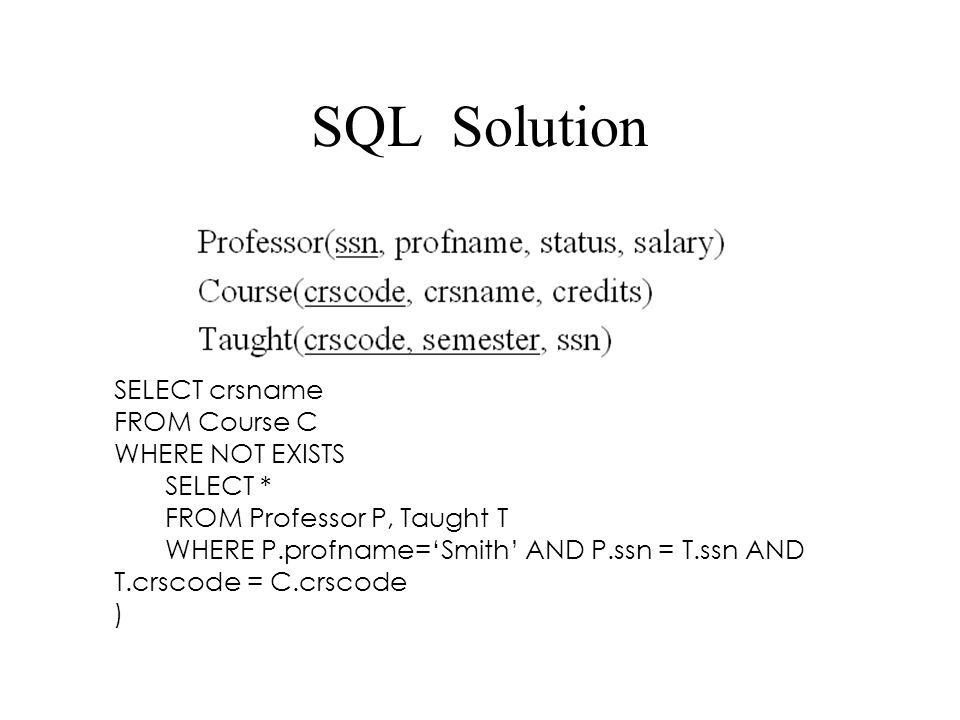 SQL Solution SELECT crsname FROM Course C WHERE NOT EXISTS SELECT *