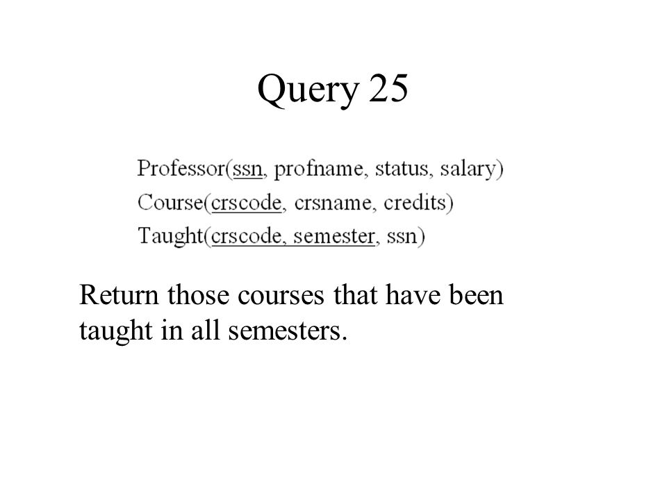Query 25 Return those courses that have been taught in all semesters.