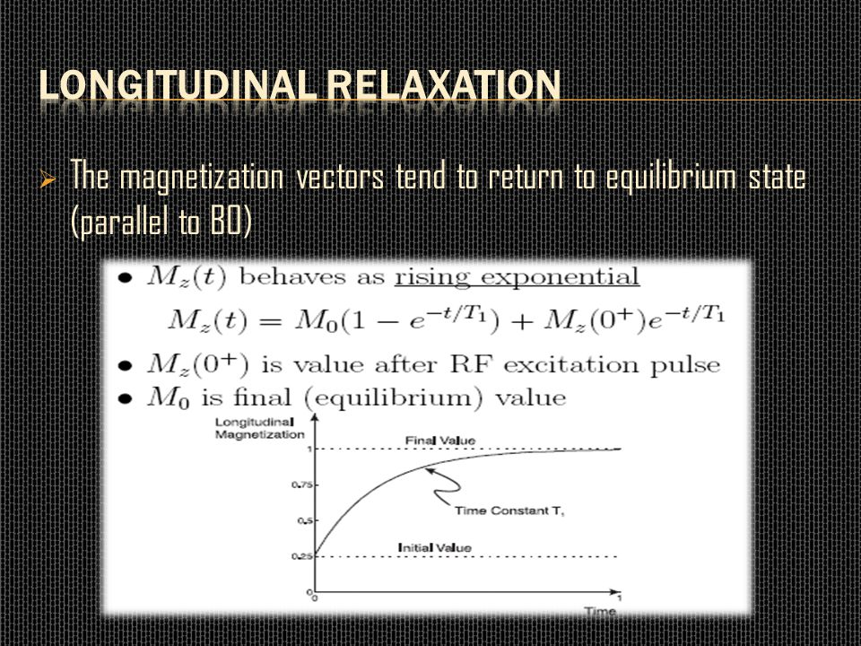 Longitudinal Relaxation