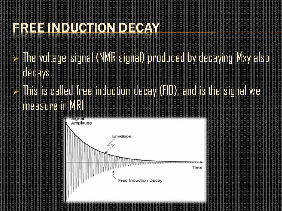 Free Induction Decay The voltage signal (NMR signal) produced by decaying Mxy also decays.
