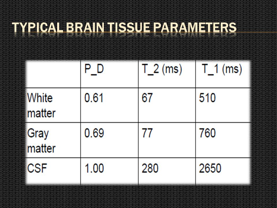 Typical Brain Tissue Parameters