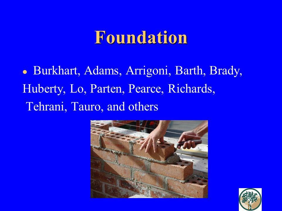 Foundation Burkhart, Adams, Arrigoni, Barth, Brady,