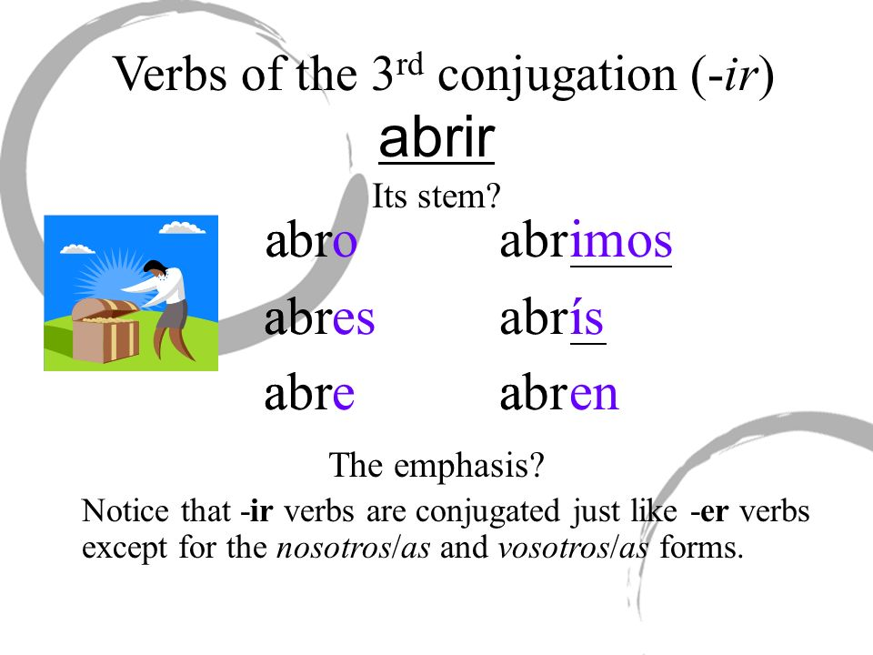 Verbs of the 3rd conjugation (-ir)