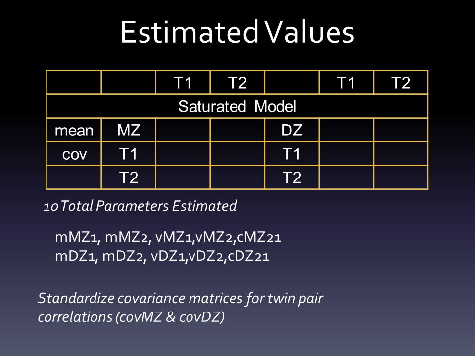 Estimated Values T1 T2 Saturated Model mean MZ DZ cov