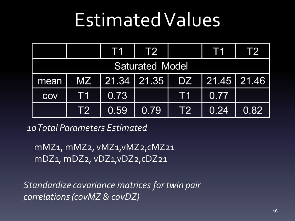 Estimated Values T1 T2 Saturated Model mean MZ 21.34 21.35 DZ 21.45