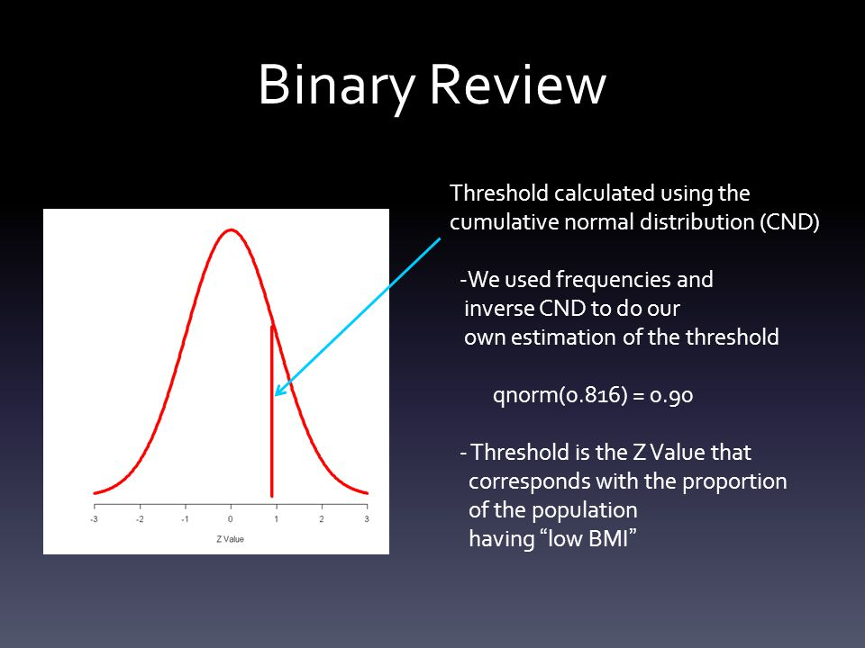 Binary Review Threshold calculated using the