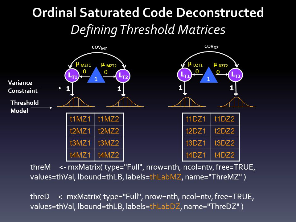 Ordinal Saturated Code Deconstructed Defining Threshold Matrices