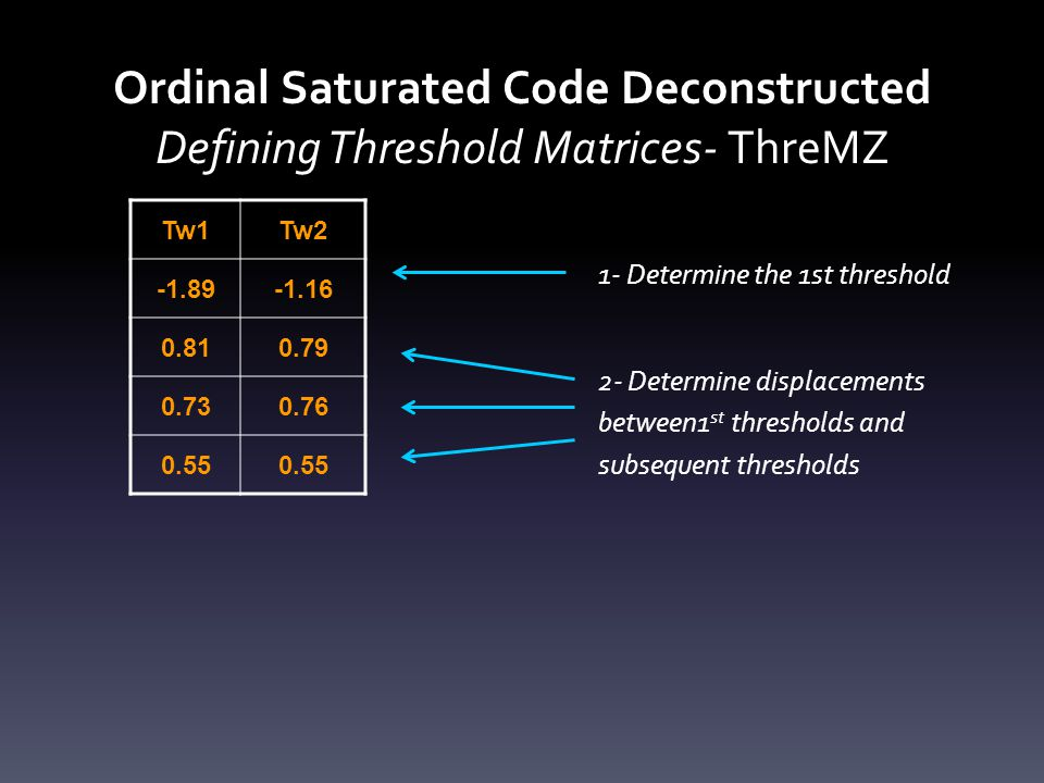 Ordinal Saturated Code Deconstructed Defining Threshold Matrices- ThreMZ