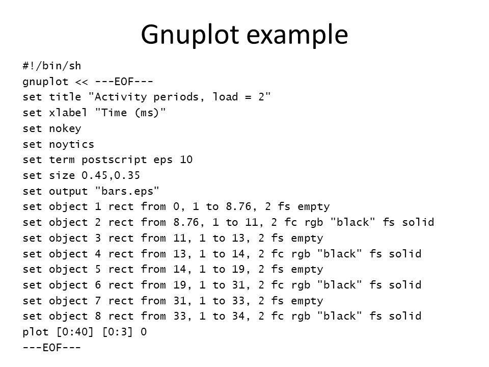 Gnuplot example