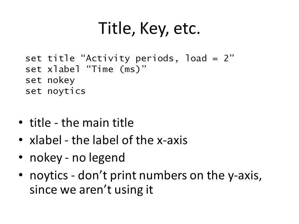 Title, Key, etc. title - the main title