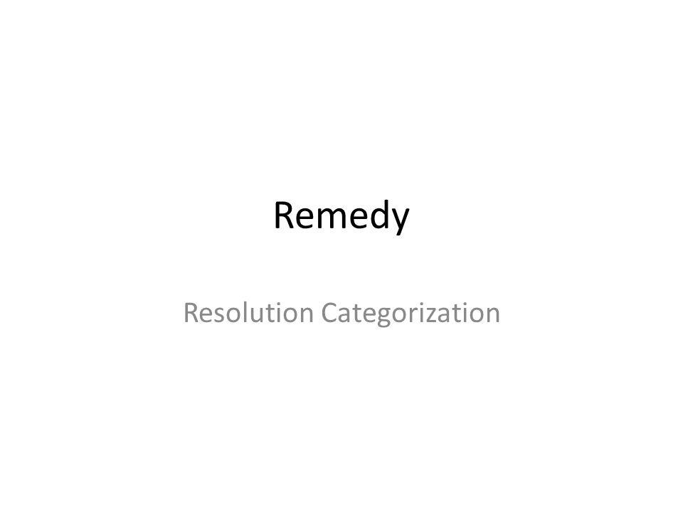 Resolution Categorization