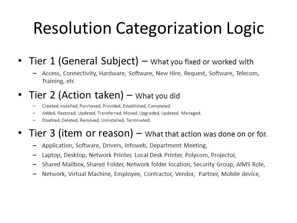 Resolution Categorization Logic