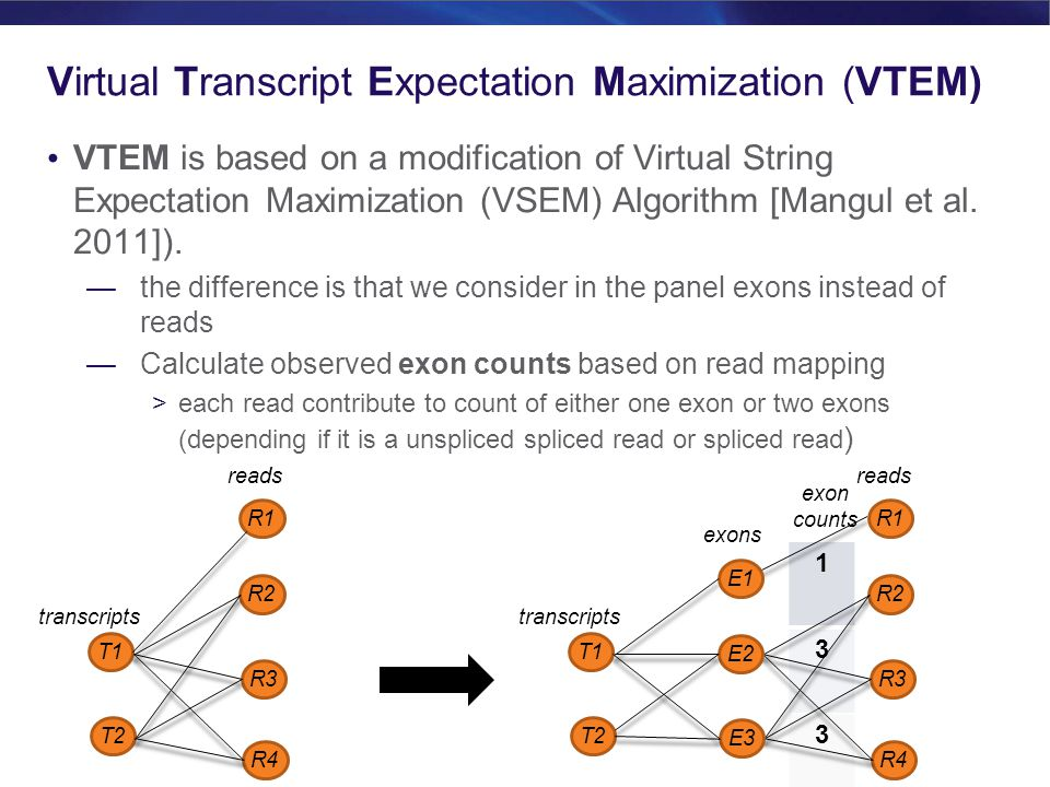 Virtual Transcript Expectation Maximization (VTEM)