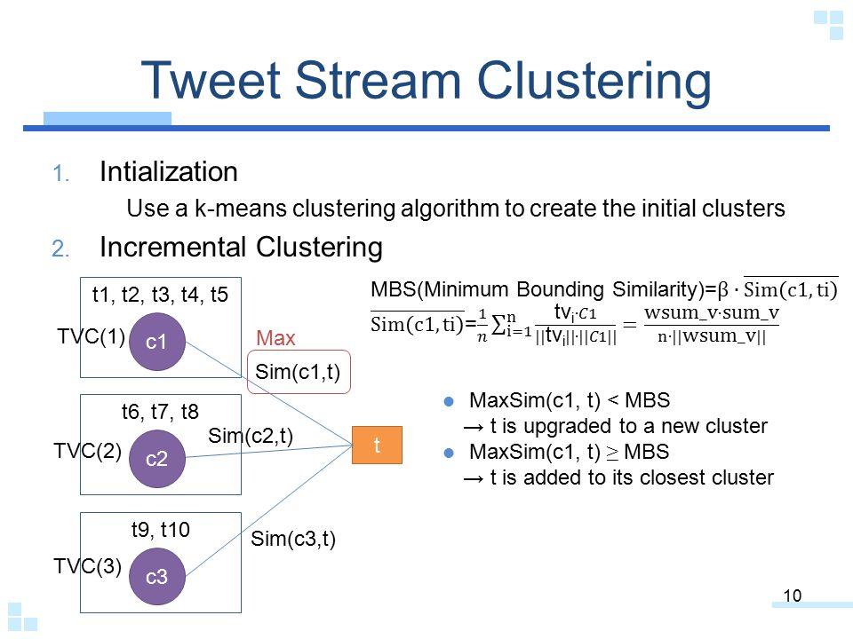 Tweet Stream Clustering