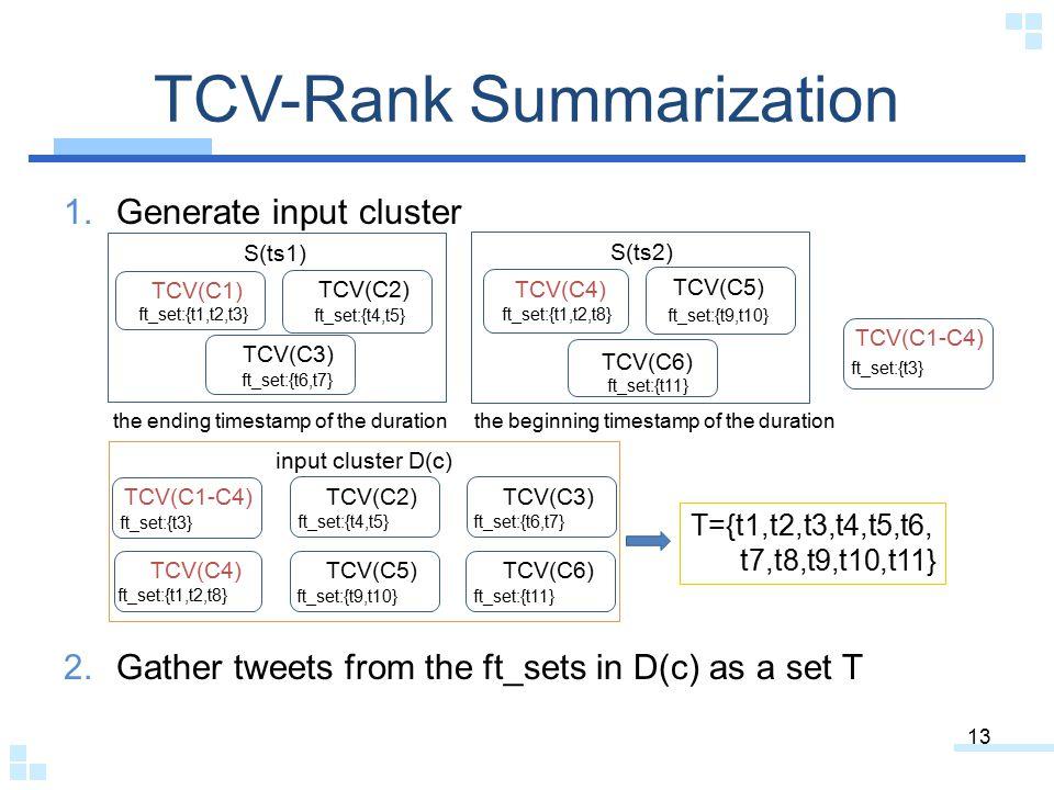 TCV-Rank Summarization