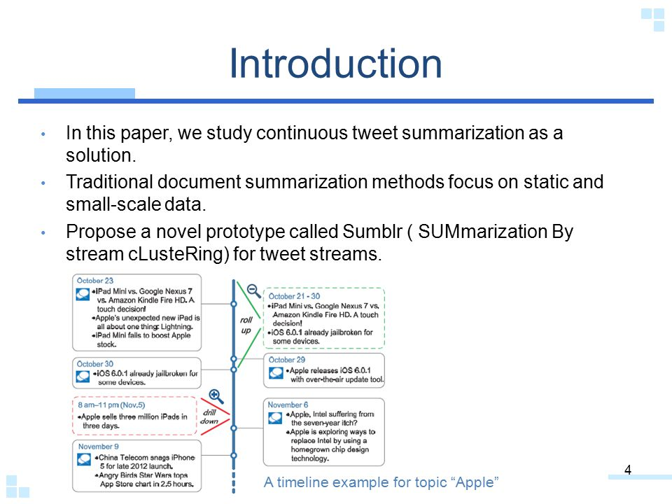 Introduction In this paper, we study continuous tweet summarization as a solution.