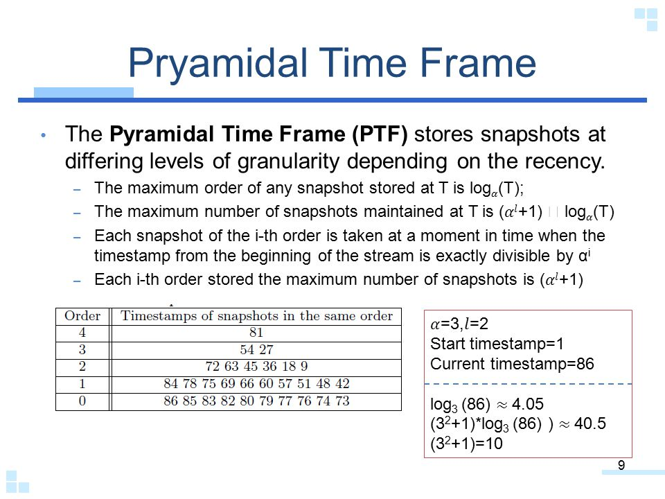 Pryamidal Time Frame The Pyramidal Time Frame (PTF) stores snapshots at differing levels of granularity depending on the recency.